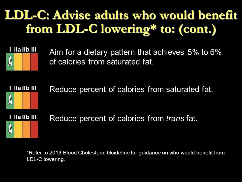 LDL-C: Advise adults who would benefit from LDL-C lowering. to: (cont