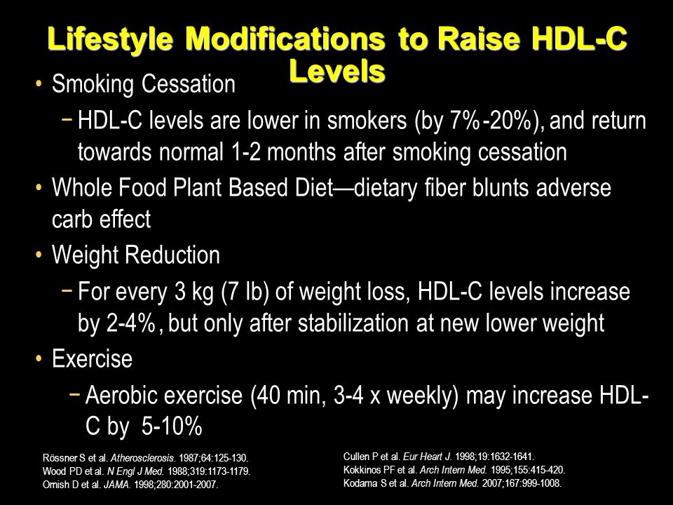 Lifestyle Modifications to Raise HDL-C Levels