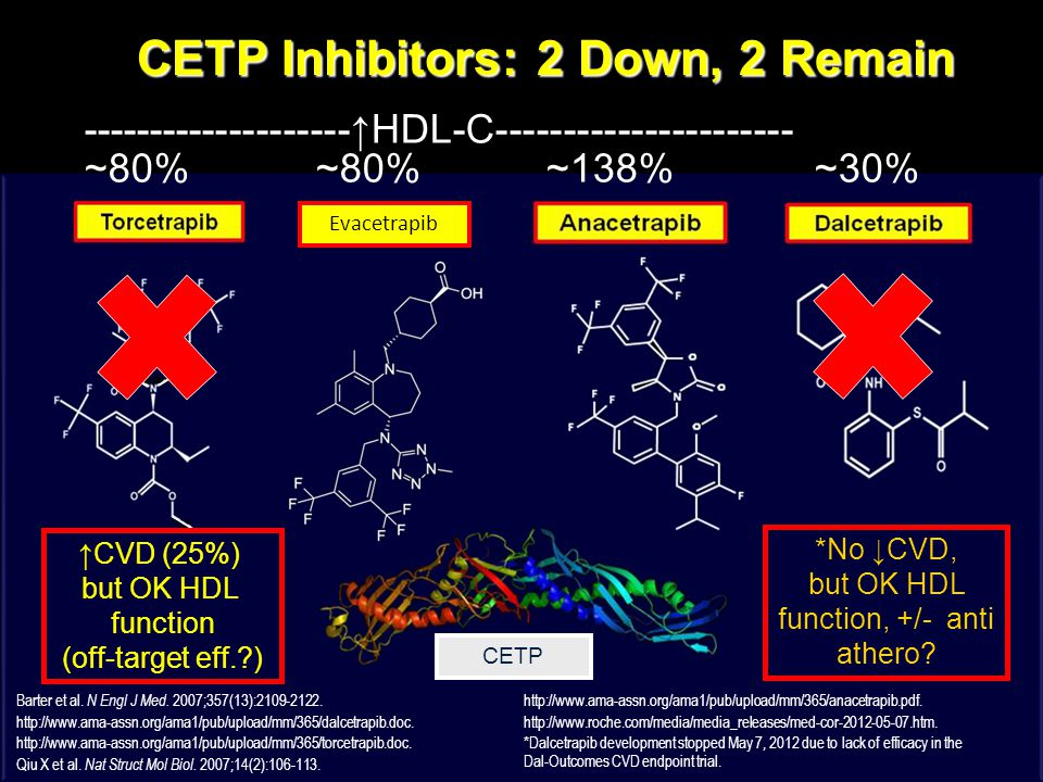 CETP Inhibitors: 2 Down, 2 Remain