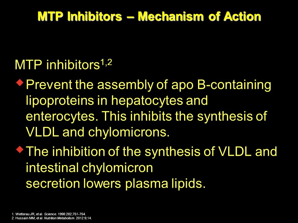 MTP Inhibitors – Mechanism of Action