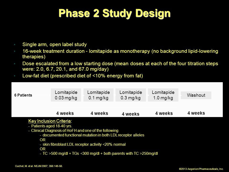 Phase 2 Study Design Adapted from EMDAC CM -028 and original MI slide deck. Changed AGER-733 to lomitapide.