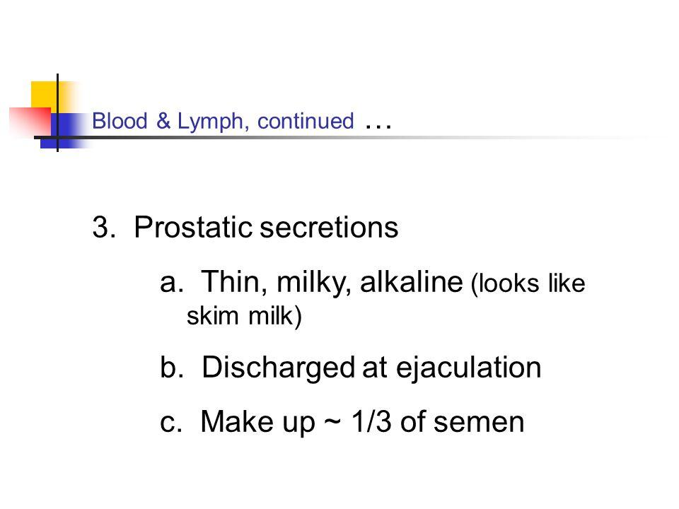 a. Thin, milky, alkaline (looks like skim milk)