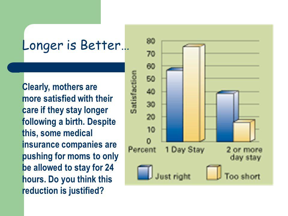 Longer is Better…