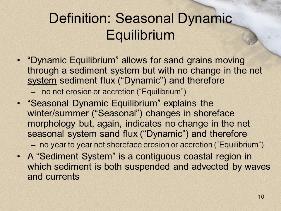 Definition: Seasonal Dynamic Equilibrium