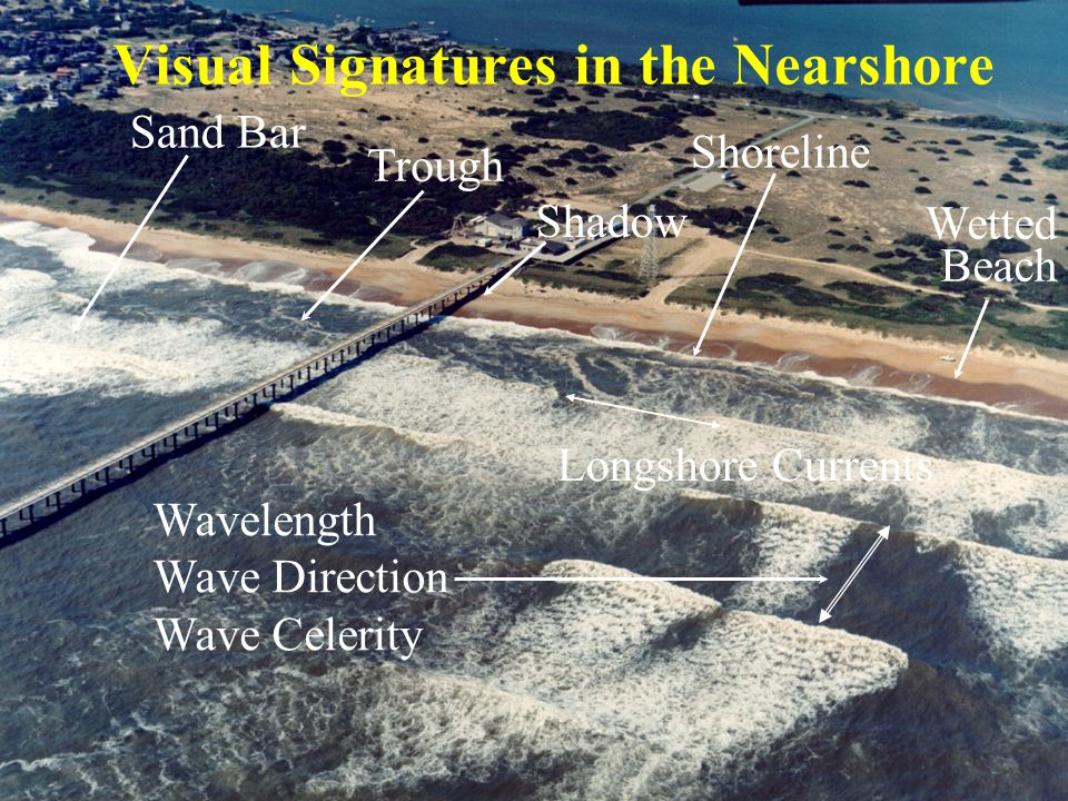 Visual Signatures in the Nearshore