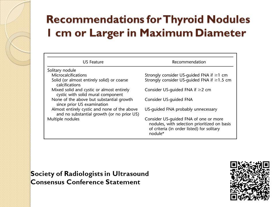 Recommendations for Thyroid Nodules 1 cm or Larger in Maximum Diameter