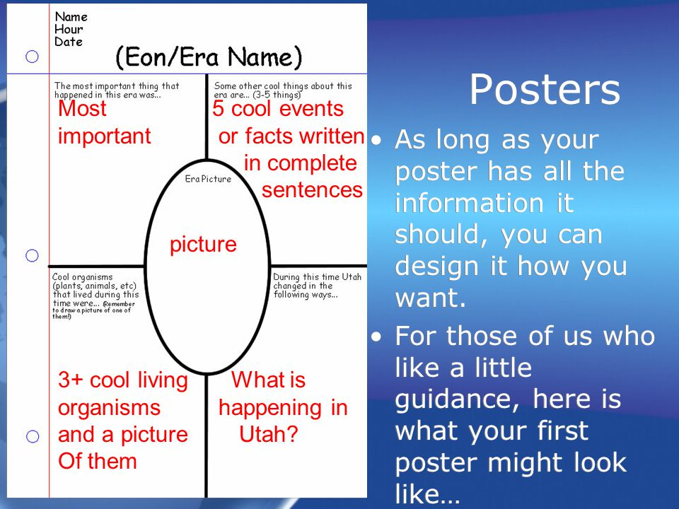 Posters Most 5 cool events important or facts written in complete. sentences. picture.