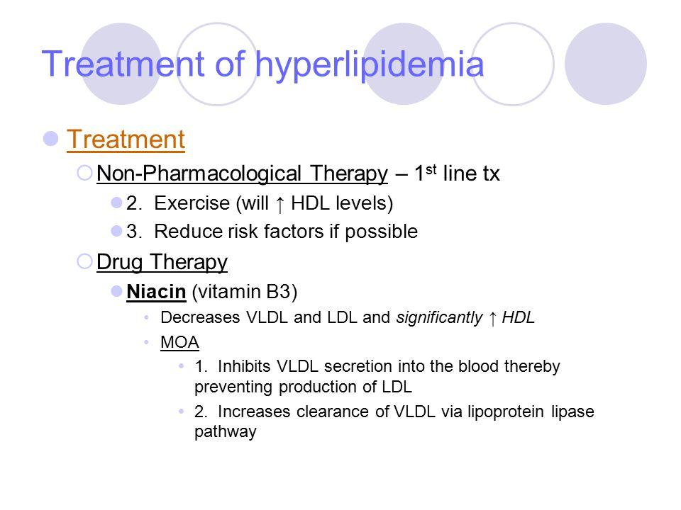 Treatment of hyperlipidemia