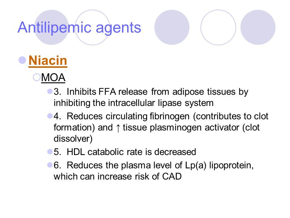 Antilipemic agents Niacin MOA