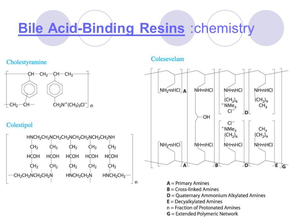Bile Acid-Binding Resins :chemistry