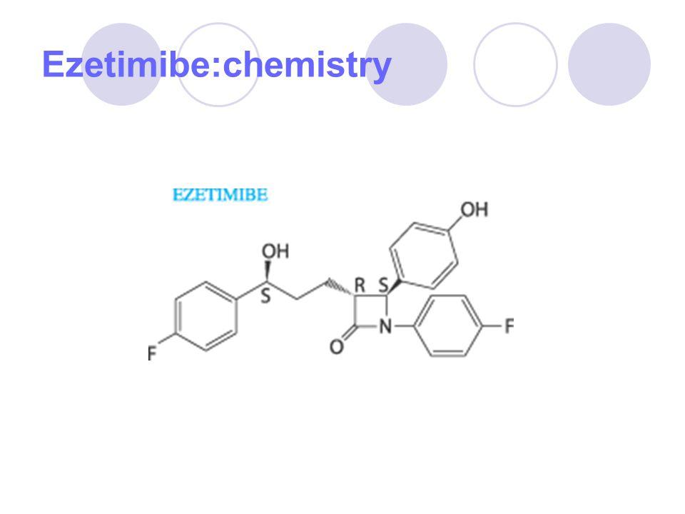 Ezetimibe:chemistry
