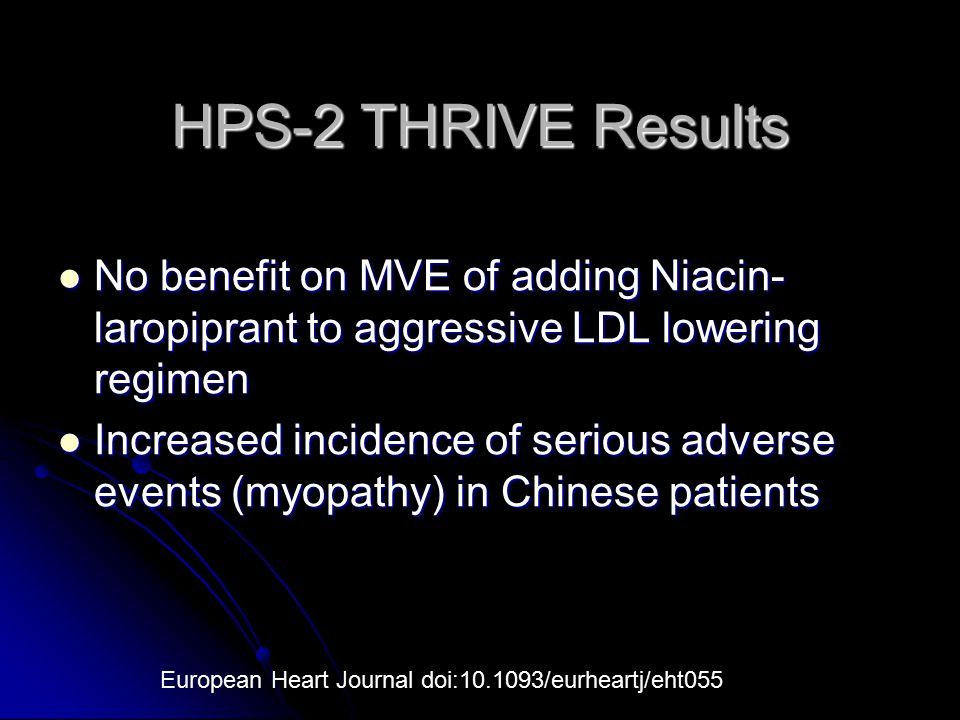 HPS-2 THRIVE Results No benefit on MVE of adding Niacin-laropiprant to aggressive LDL lowering regimen.
