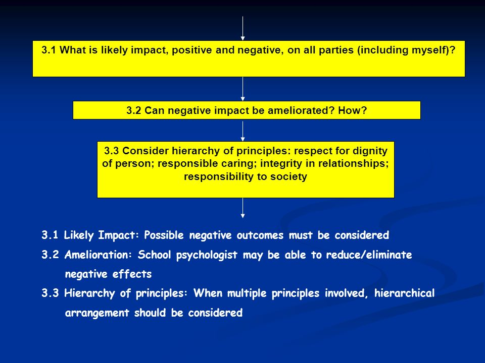 3.2 Can negative impact be ameliorated How