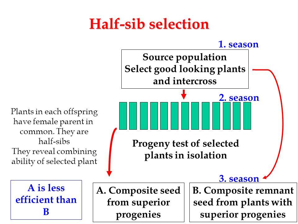 Select good looking plants