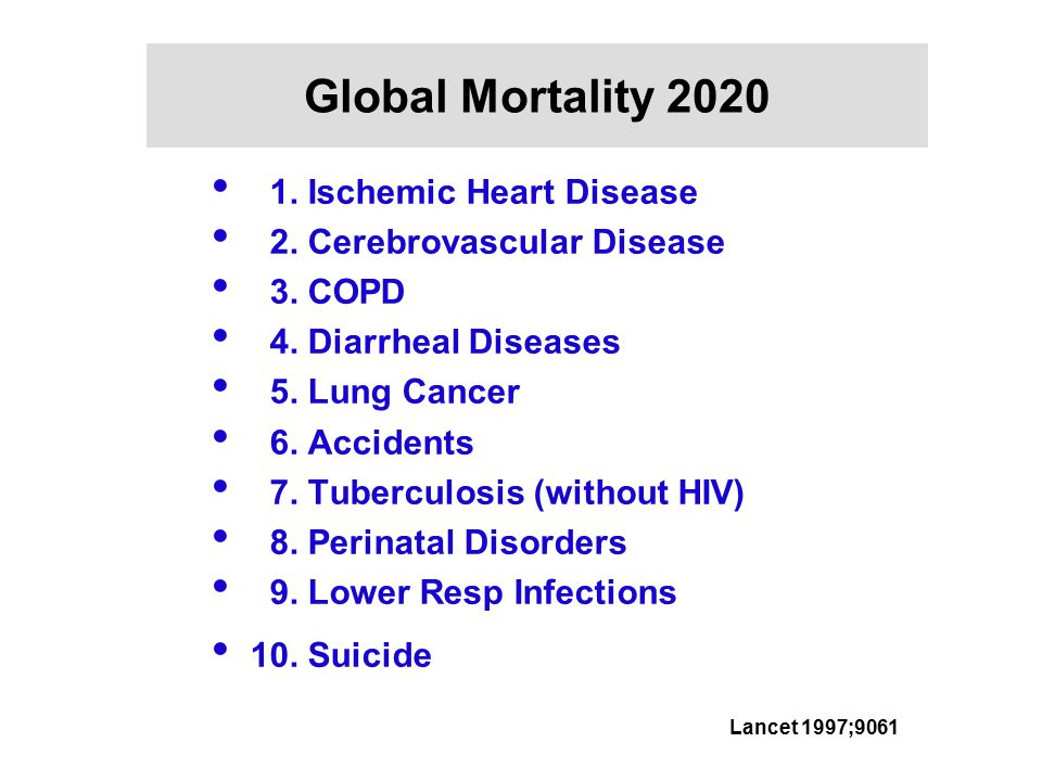 Global Mortality 2020 1. Ischemic Heart Disease