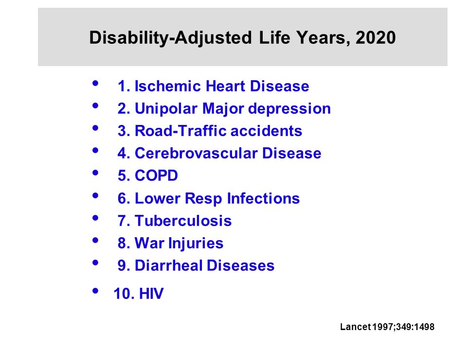 Disability-Adjusted Life Years, 2020