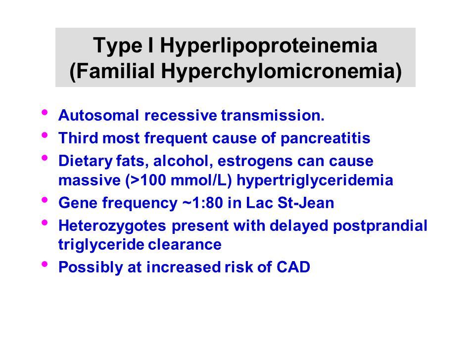 Type I Hyperlipoproteinemia (Familial Hyperchylomicronemia)