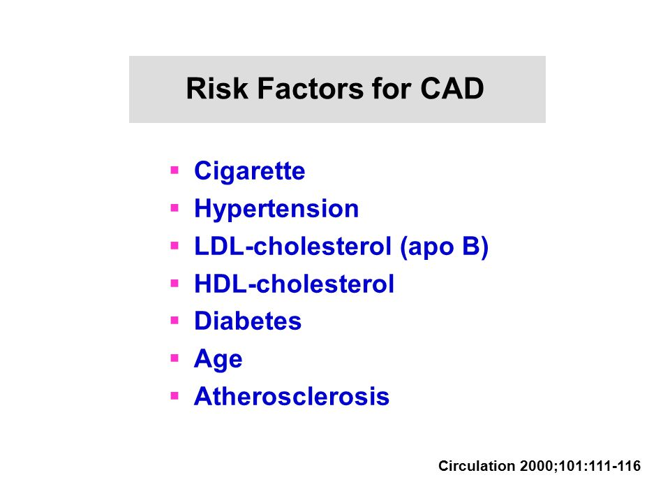 Risk Factors for CAD Cigarette Hypertension LDL-cholesterol (apo B)