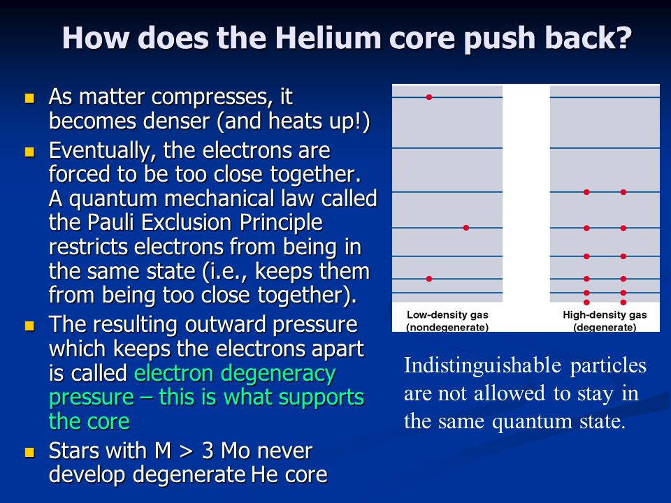 How does the Helium core push back