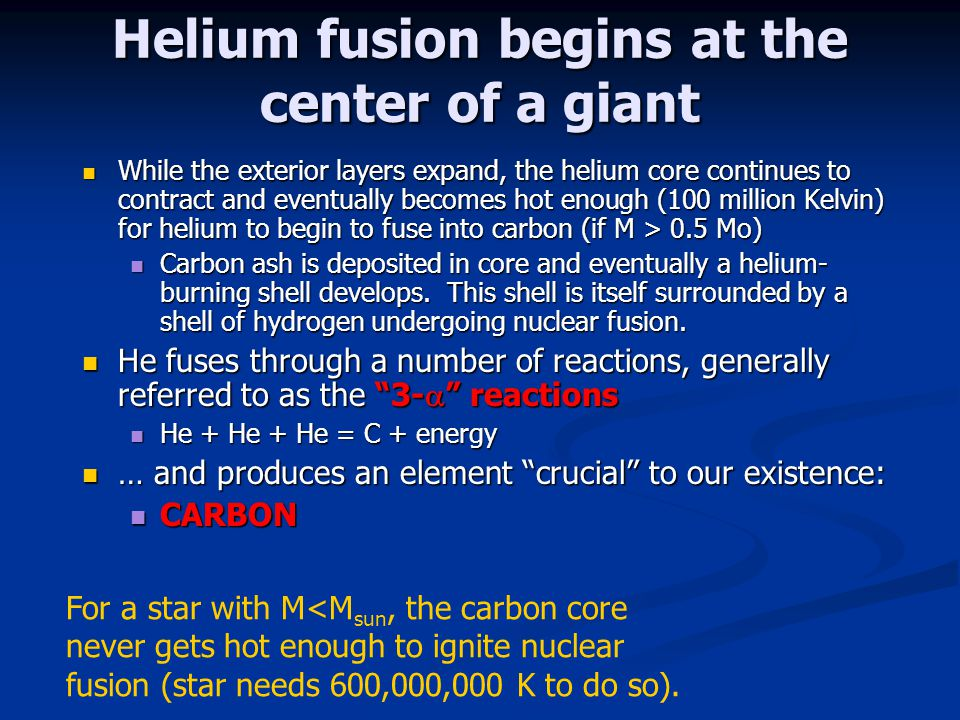 Helium fusion begins at the center of a giant