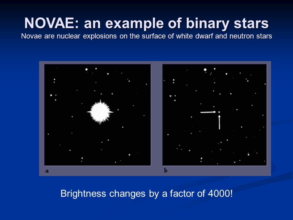 NOVAE: an example of binary stars