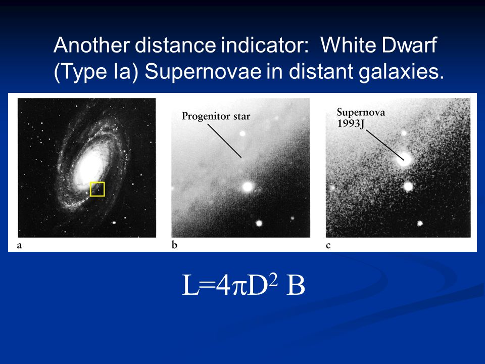 Another distance indicator: White Dwarf (Type Ia) Supernovae in distant galaxies.