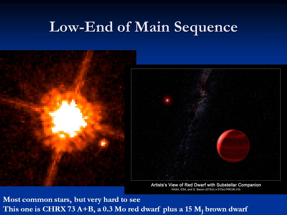 Low-End of Main Sequence