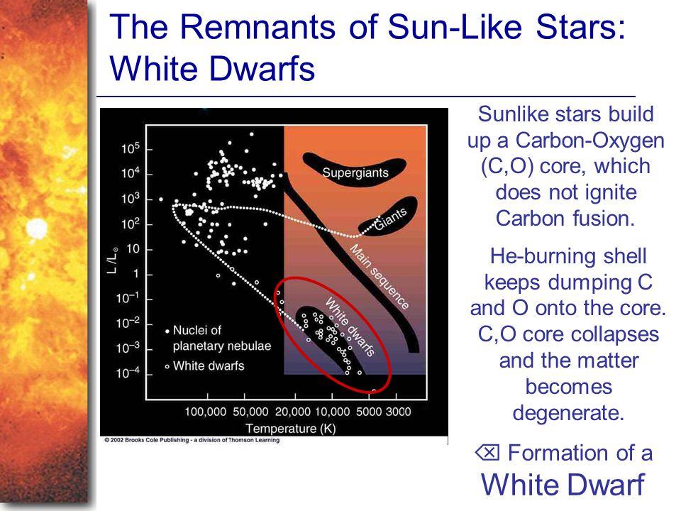 The Remnants of Sun-Like Stars: White Dwarfs