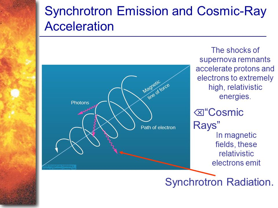Synchrotron Emission and Cosmic-Ray Acceleration