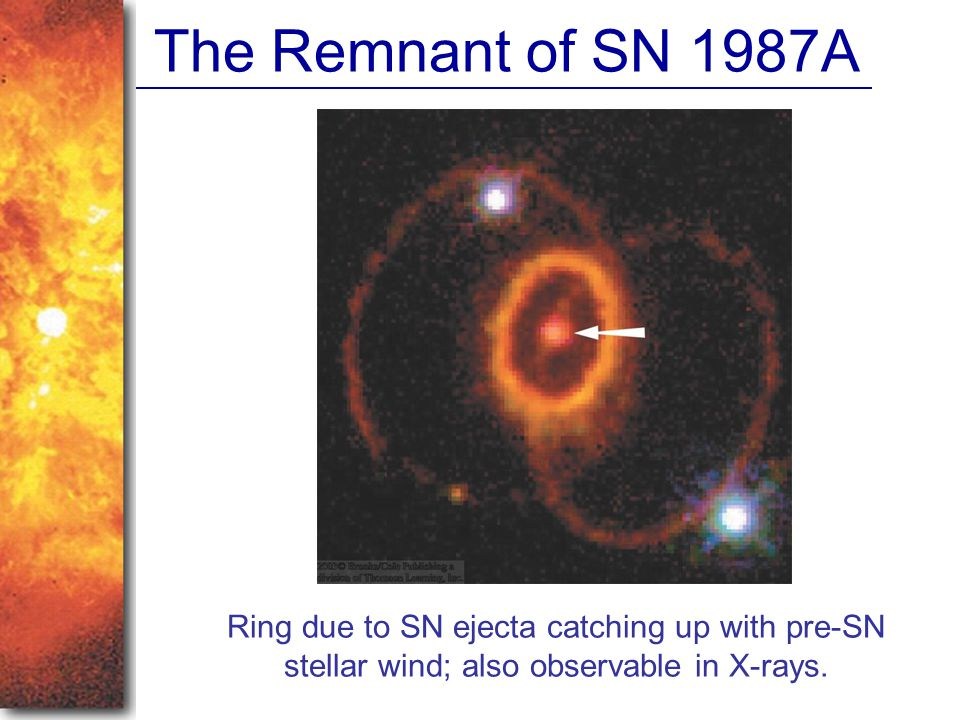 The Remnant of SN 1987A Ring due to SN ejecta catching up with pre-SN stellar wind; also observable in X-rays.