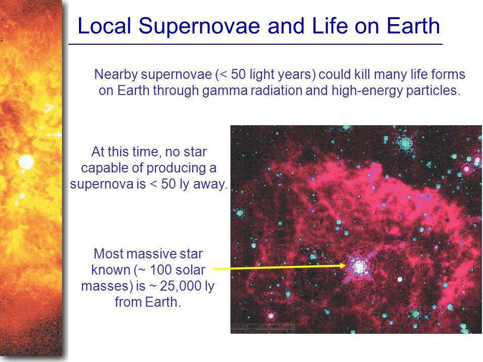 Local Supernovae and Life on Earth