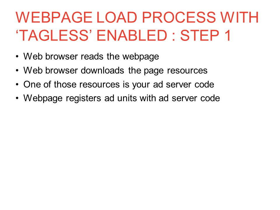 WEBPAGE LOAD PROCESS WITH 'TAGLESS' ENABLED : STEP 1