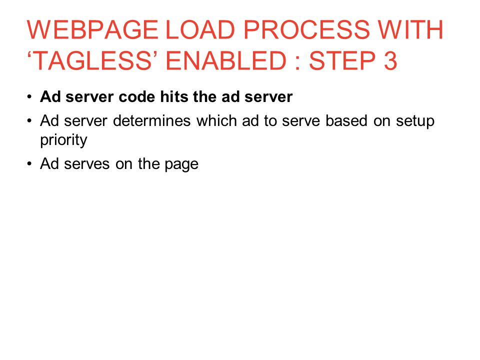WEBPAGE LOAD PROCESS WITH 'TAGLESS' ENABLED : STEP 3