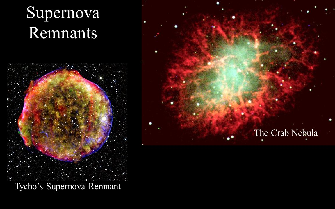 Supernova Remnants The Crab Nebula Tycho's Supernova Remnant