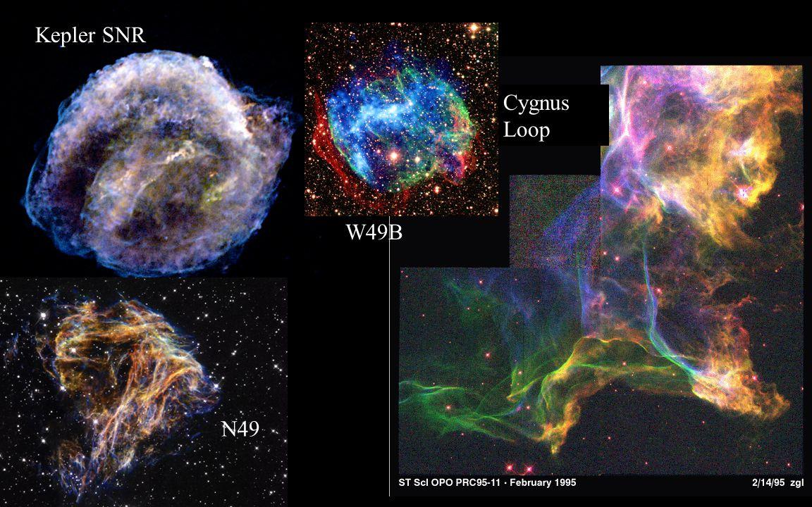 Kepler SNR Cygnus Loop W49B N49