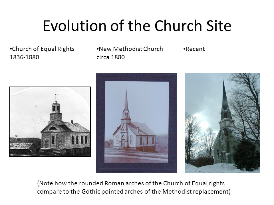 Evolution of the Church Site