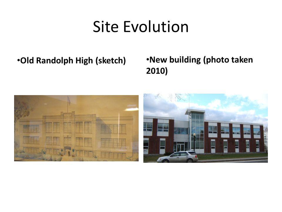 Site Evolution New building (photo taken 2010)