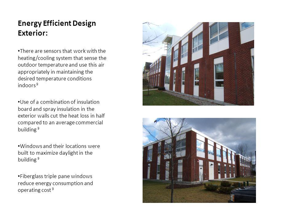 Energy Efficient Design Exterior: