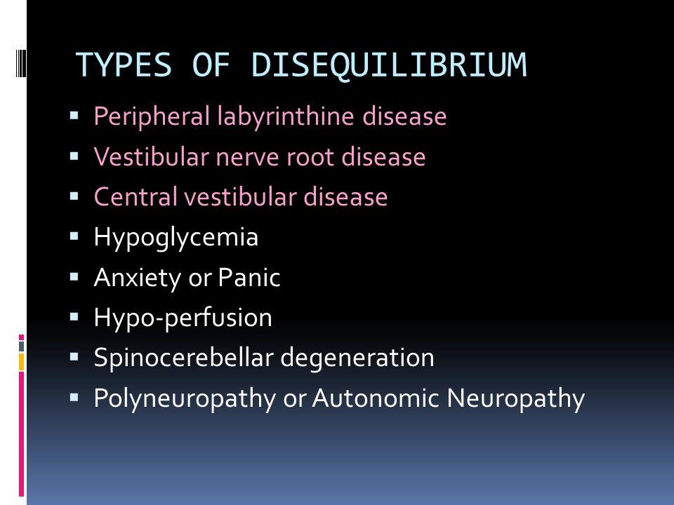 TYPES OF DISEQUILIBRIUM