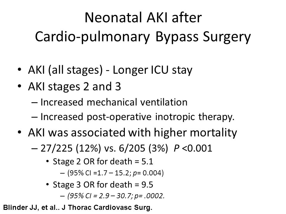 Neonatal AKI after Cardio-pulmonary Bypass Surgery