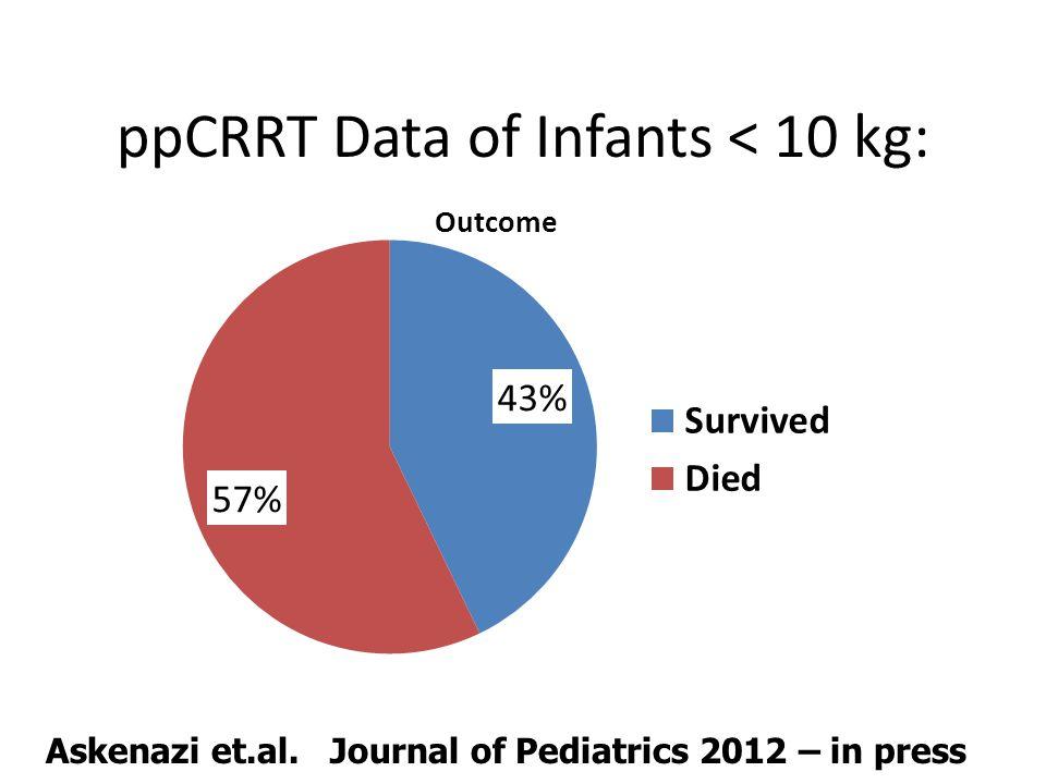 ppCRRT Data of Infants < 10 kg: