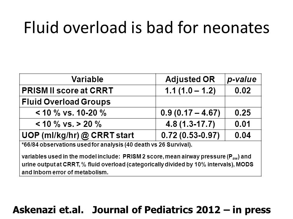 Fluid overload is bad for neonates