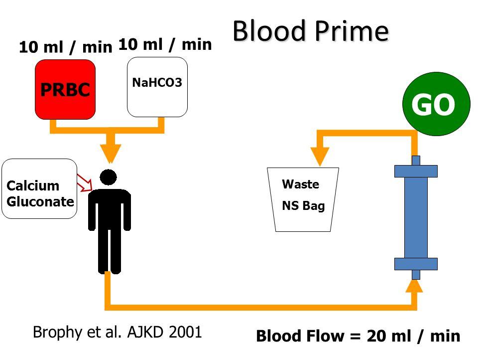Blood Prime GO PRBC 10 ml / min 10 ml / min Brophy et al. AJKD 2001