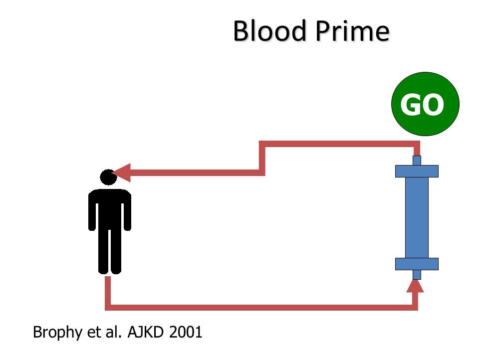 Blood Prime GO Brophy et al. AJKD 2001 51