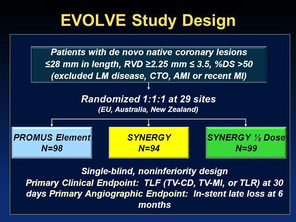 BioFreedom Stent (Biosensors)