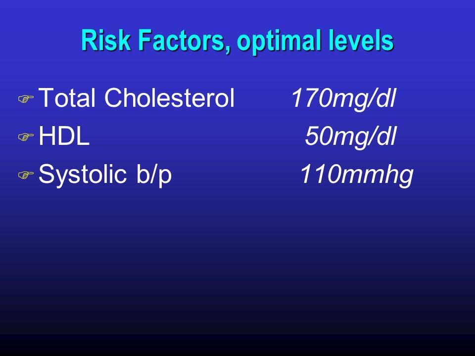 Risk Factors, optimal levels