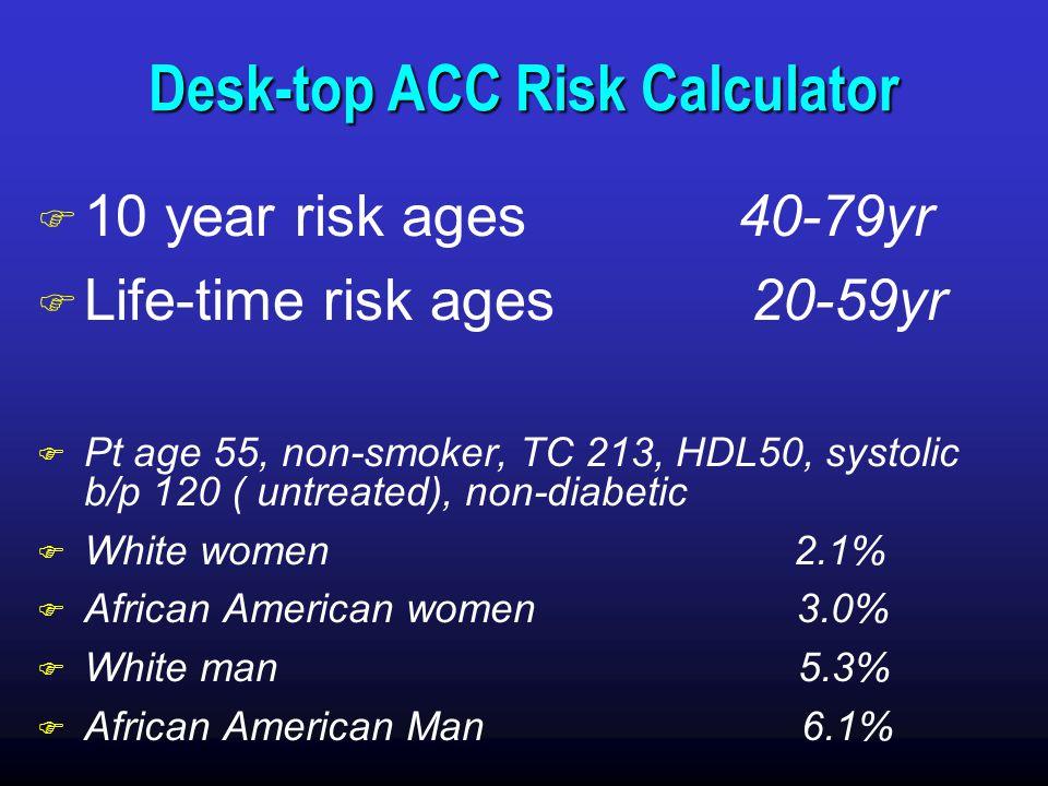 Desk-top ACC Risk Calculator
