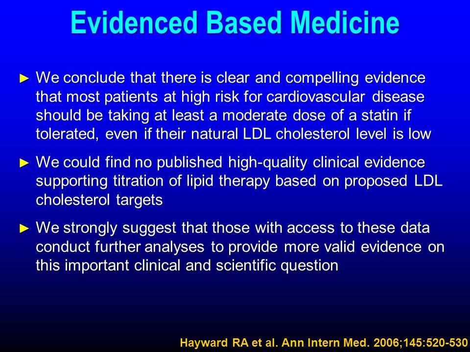 Evidenced Based Medicine