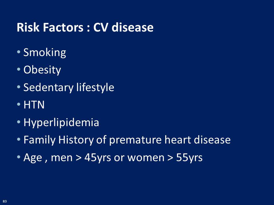 Risk Factors : CV disease