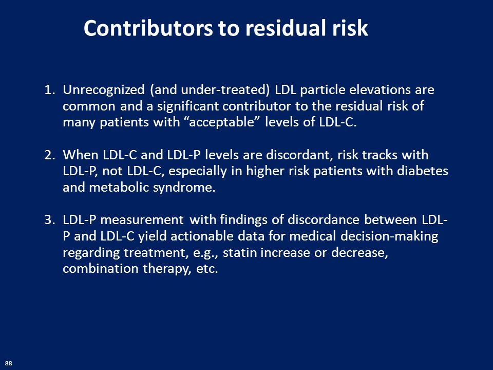 Contributors to residual risk